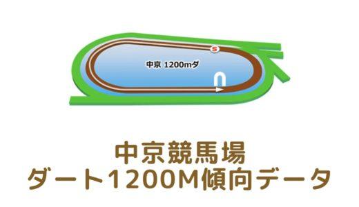 中京ダート1200mの傾向データと特徴[2021年版]
