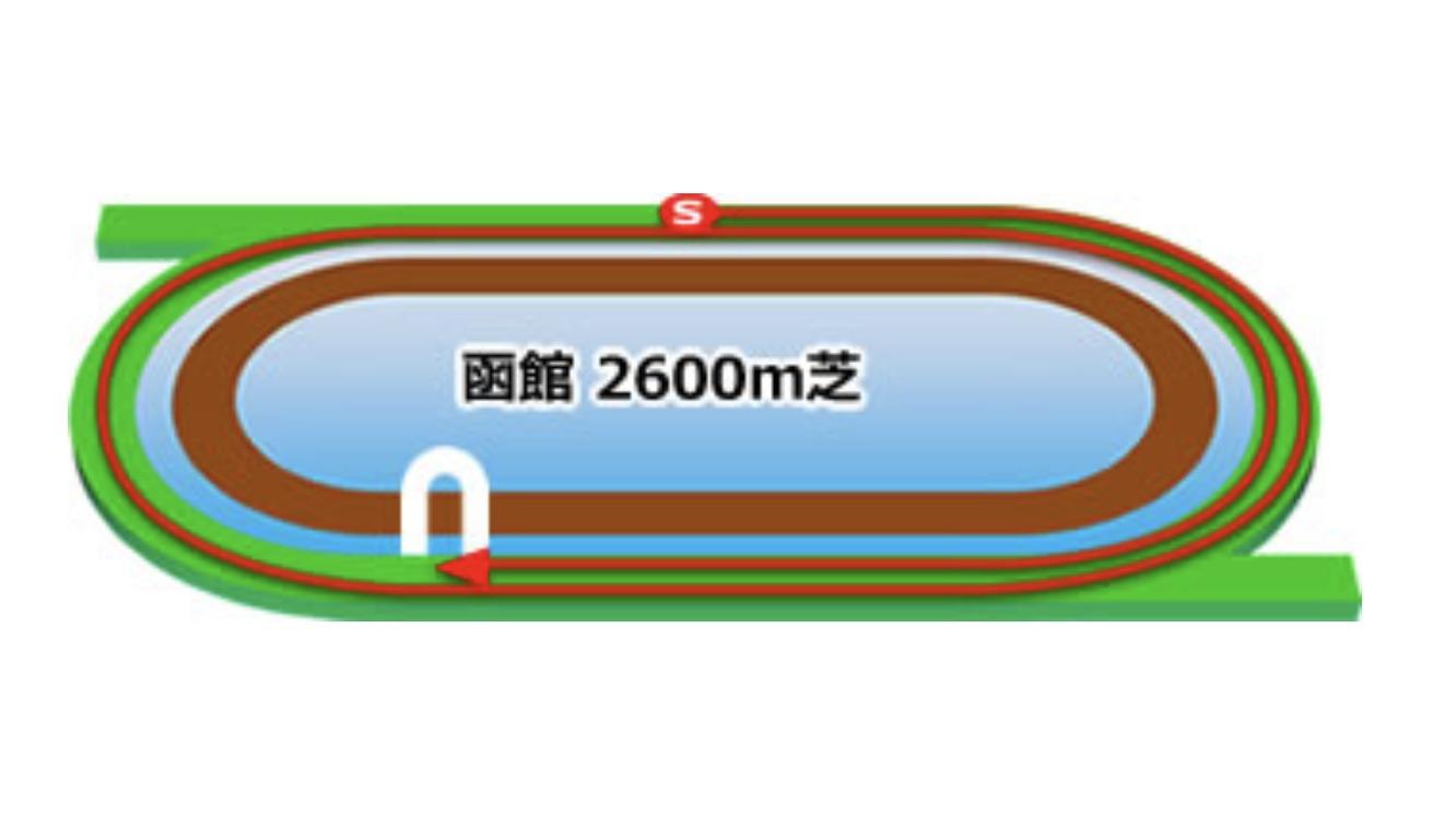 【函館】芝2600mコースイメージ