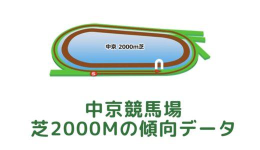 中京芝2000mの傾向データと特徴[2021年版]