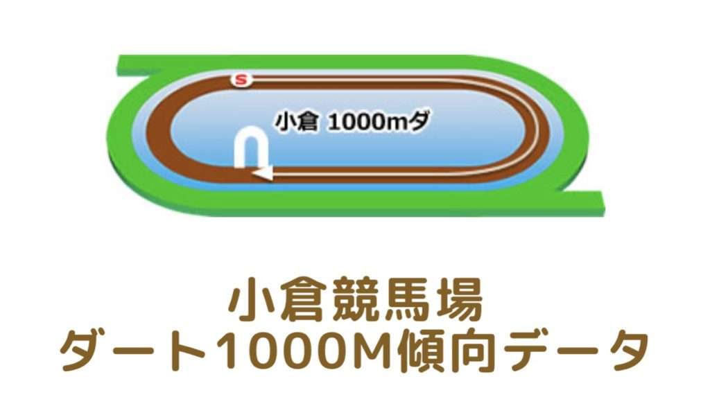 小倉競馬場|ダート1000mの傾向データ(血統・枠・騎手・タイム・人気・脚質)