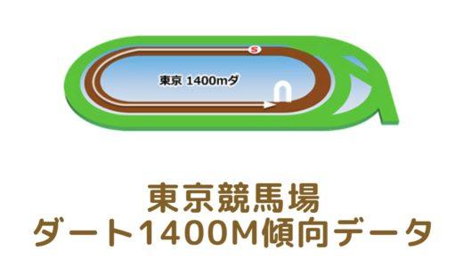 東京ダート1400mの傾向データと特徴[2021年版]