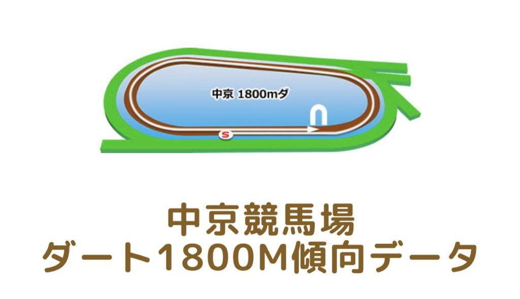 中京競馬場 ダート1800mの傾向データ(血統・枠・騎手・タイム・人気・脚質)