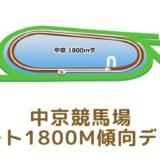 中京競馬場|ダート1800mの傾向データ(血統・枠・騎手・タイム・人気・脚質)