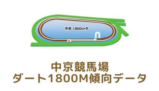中京ダート1800mの傾向データと特徴[2021年版]