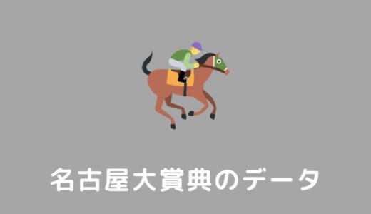 【2022年】名古屋大賞典の過去傾向データと馬券予想