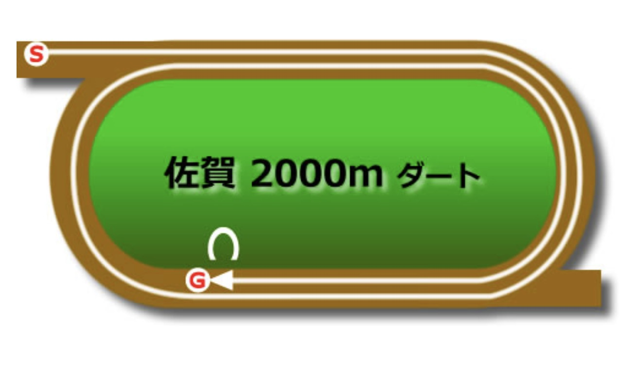 【佐賀】ダート2000mコースイメージ